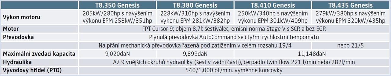 T8_Tech_parametry_tabulka.jpg